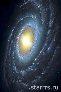 Астрология, планеты, знаки зодиака, гороскоп